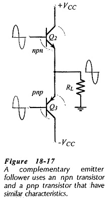 Complementary Emitter Follower Circuit