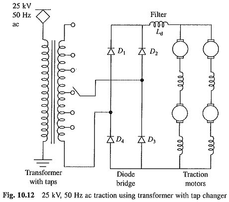 Conventional DC and AC Traction Drives