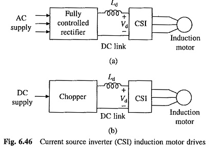 Current Source Inverter Control of Induction Motor