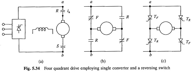 DC Motor Reversing Switch Diagram