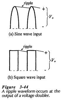 DC Voltage Multiplier Circuit