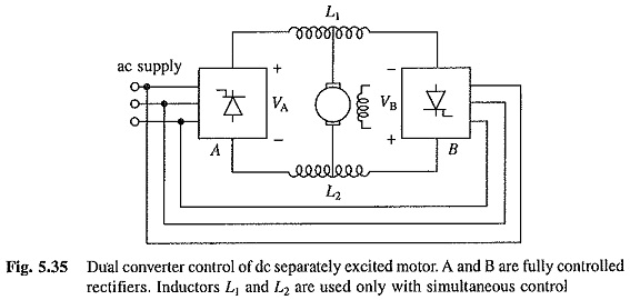 Dual Converter Control of DC Separately Excited Motor