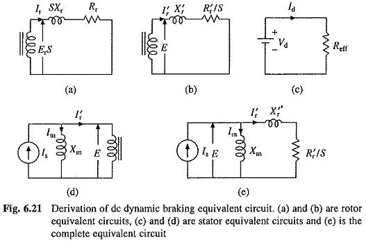 Dynamic Braking of Induction Motor