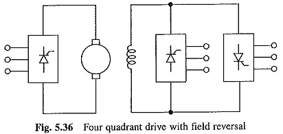 Four Quadrant Drive With Field Reversal
