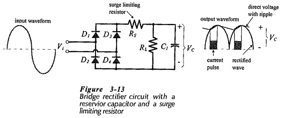 Full Wave Rectifier DC Power Supply