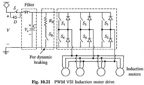 PWM VSI Induction Motor Drive