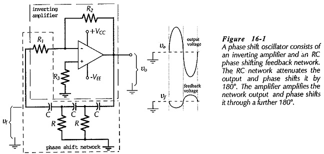 Phase Shift Oscillators