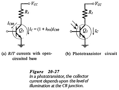 Phototransistor Working