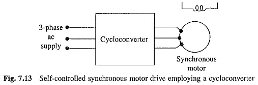 Self Controlled Synchronous Motor Drive Employing a Cycloconverter