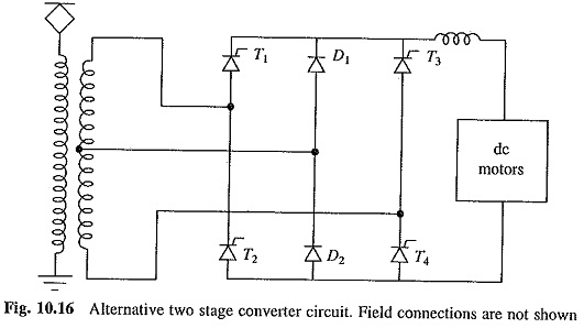 Semiconductor Converter Controlled Drives