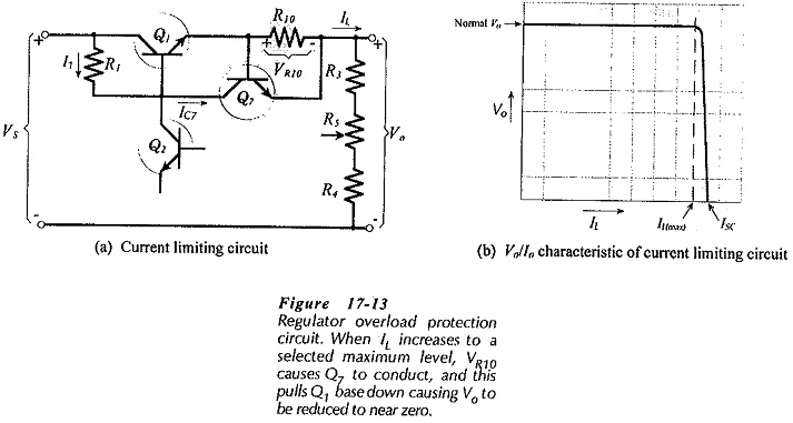 Short Circuit Protection Circuit