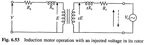 Slip Power Recovery Scheme used in Induction Motor
