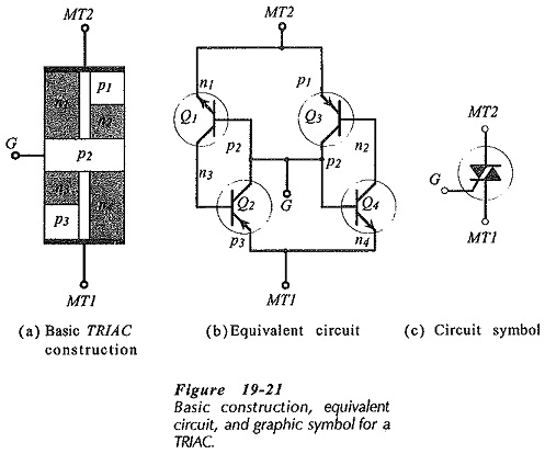 TRIAC Operation and Characteristics