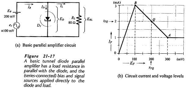 Tunnel Diode Parallel Amplifier Circuit