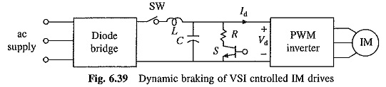 Voltage Source Inverter Control of Induction Motor