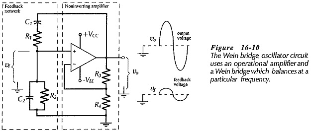 Wein Bridge Oscillator using Op Amp