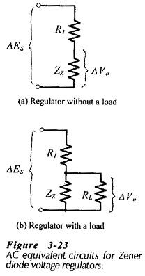 Zener Diode Voltage Regulator Circuit