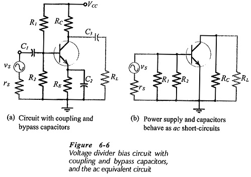 AC Load Line of BJT