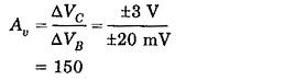Amplification in Transistor