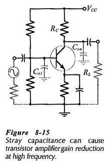 BJT Circuit Frequency Response Analysis