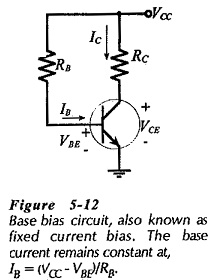 Base Bias in BJT