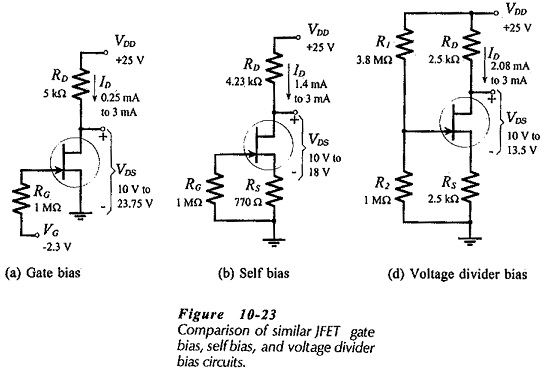 Basic JFET Biasing Circuits Comparison