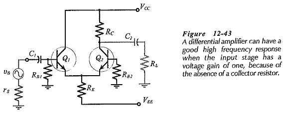 Capacitor Coupled Common Base Amplifier