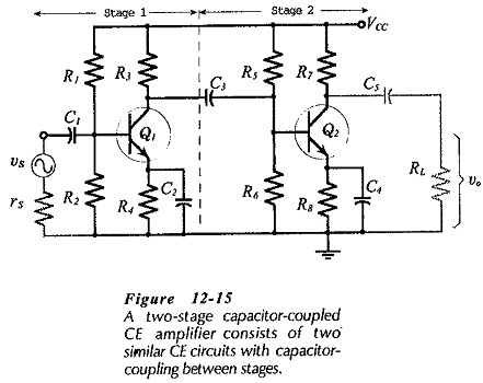Capacitor Coupled Two Stage CE Amplifier