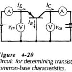 Common Base Transistor Characteristics