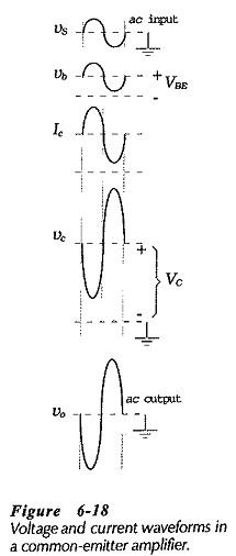 Common Emitter Amplifier Circuit