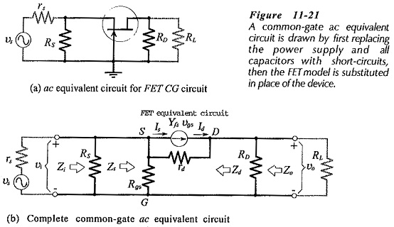 Common Gate Circuit