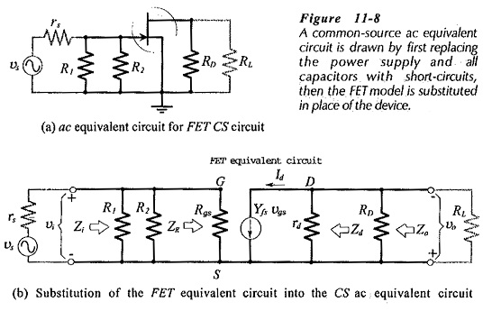 Common Source Circuit Analysis