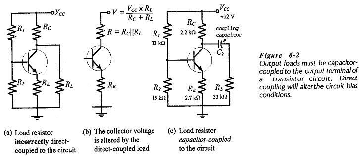 Coupling and Bypassing Capacitors Coupling