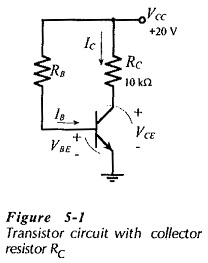 DC Load Line of BJT Biasing Circuit