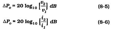 Decibels and Half Power Point Method