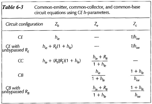 Difference Between Common Base Common Emitter and Common Collector