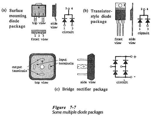 Diode Fabrication Process and Packaging