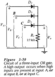 Diode Logic Circuits