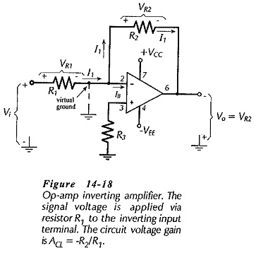 Direct Coupled Inverting Amplifier