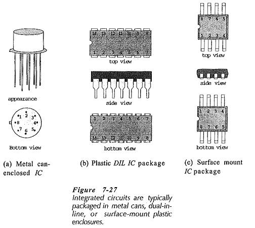 Discrete Transistor Packaging