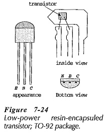 Discrete Transistor Packaging