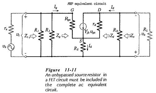 FET Common Source Amplifier with Unbypassed Source Resistors