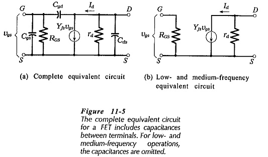 FET Equivalent Circuit Model
