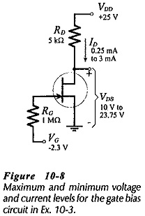 Gate Bias Circuit