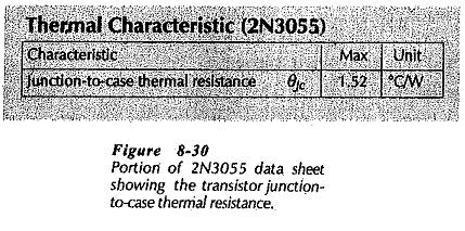 Heat Sink in Transistor