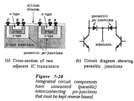Integrated Circuit Components