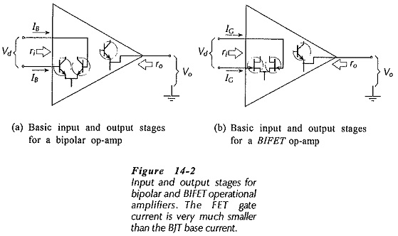 Integrated Circuit Operational Amplifier