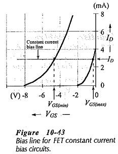 JFET Biasing Circuits