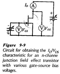 JFET Characteristics