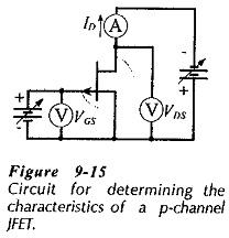 p channel jfet characteristics